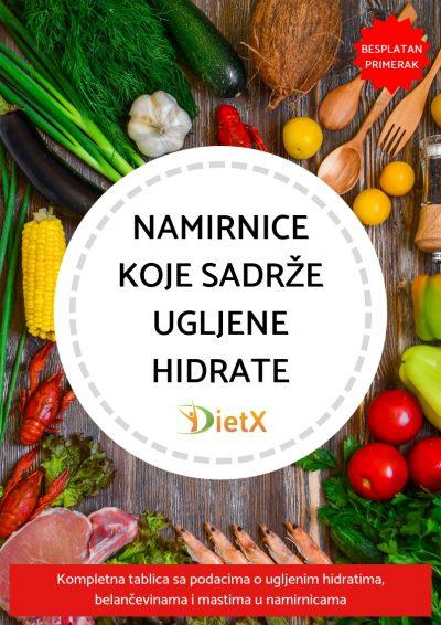 Ebook Namirnice koje sadrze ugljene hidrate